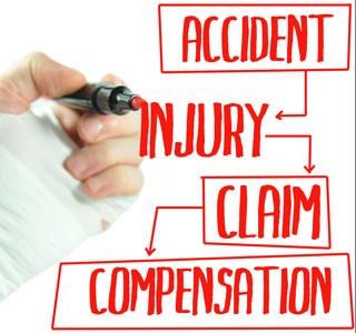 Personal-Injury Attorney